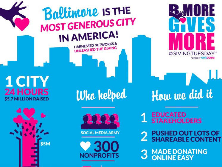An infographic titled BMore gives more