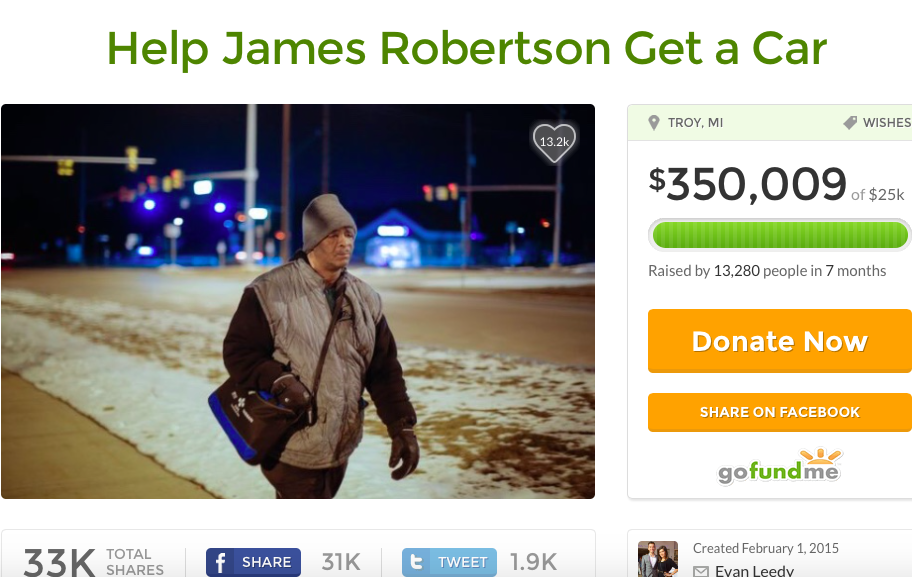 An infographic titled Help James Robertson Get a Car